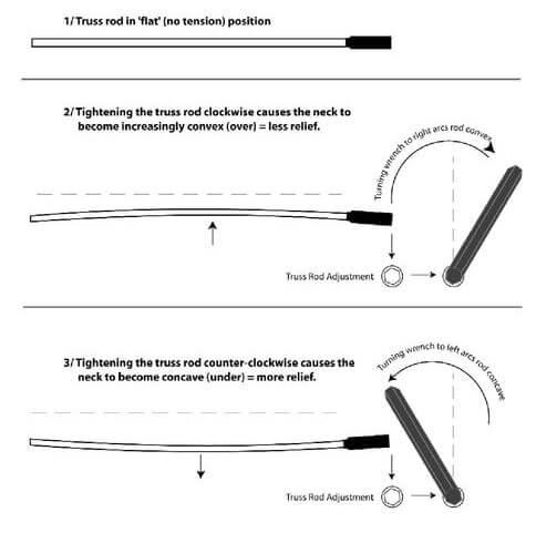 Truss Rod Adjustment
